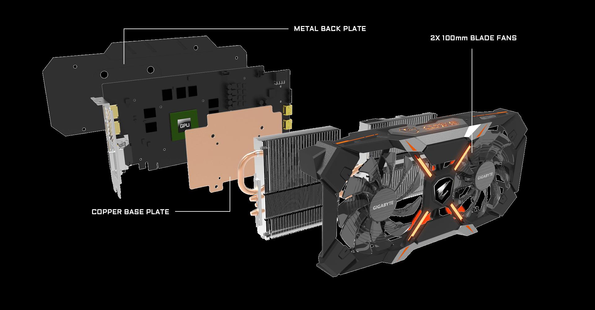 Gigabyte Aorus GeForce GTX 1060 6gb Xtreme (Cũ)