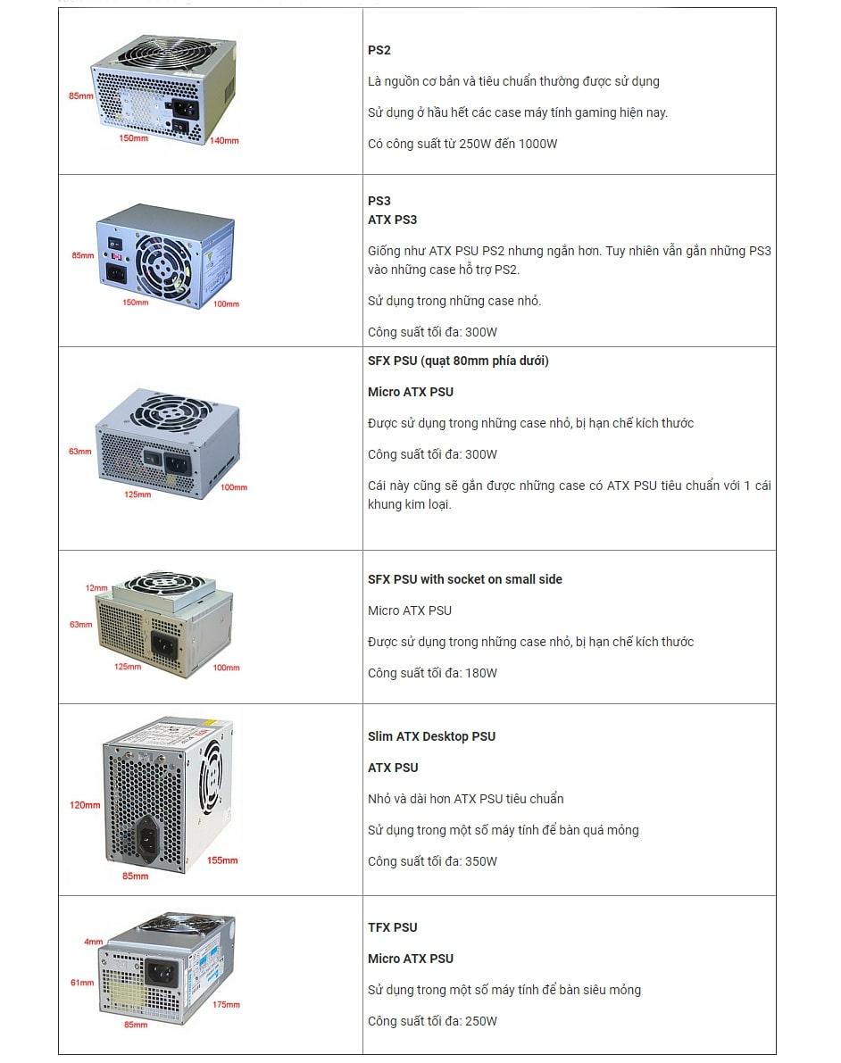 Các chuẩn kích thước nguồn máy tính ATX