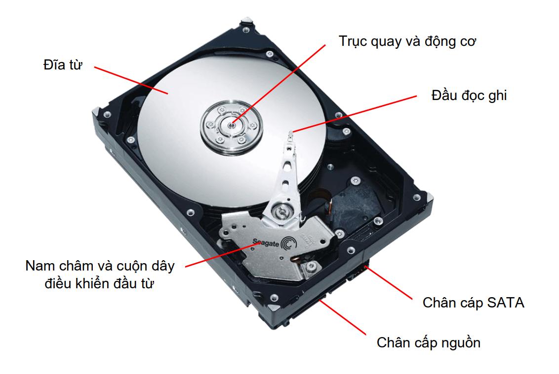 Cấu tạo chi tiết ổ cứng HDD