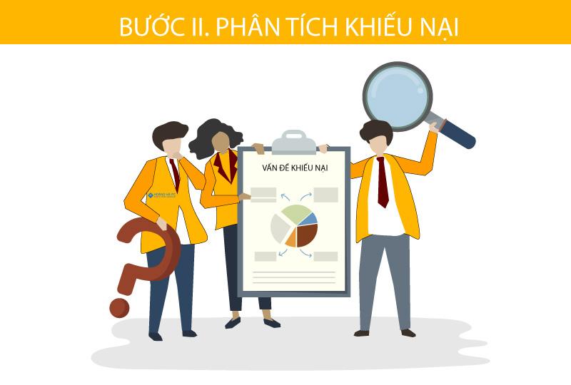 Gửi Góp Ý- Khiếu Nại tại Hoàng Hà PC