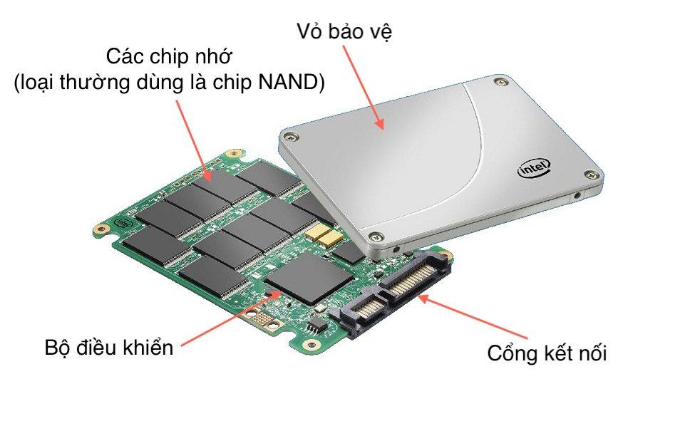 SSD hoạt động dựa vào chip nhớ và bộ điều khiển