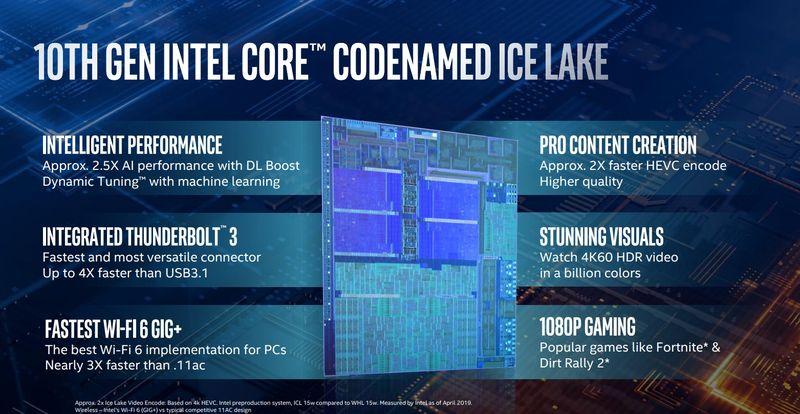 Intel Thế Hệ Thứ 10